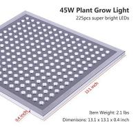 Buy cheap IP20 LED Flat Panel Lights 1620lm , 18W Round Panel Light CE RoHS from Wholesalers