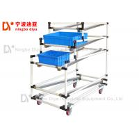 Quality Lean Pipe FIFO Storage Racks , Metal Storage Rack For Workshop Picking System for sale