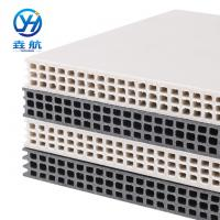 China 18mm Gray Plywood Plastic Formwork Panel For Concrete And Construction/Plastic Formwork Panel For Concrete on sale