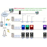 Quality Zigbee DMX512 System WIFI GPRS Controlled LED Lights For House, Street, Garage for sale