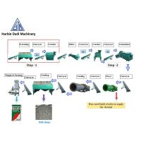 Quality KHL-400-2 CE approved Ring die system Organic Fertilizer Production Line for sale