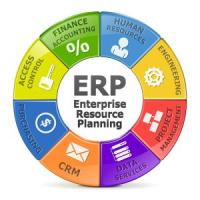 Quality Convenience Erp Financial Systems Windows Systems Supported / Erp Solutions For Small Business for sale