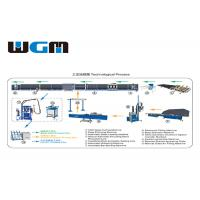 Buy Insulating Glass Production Machinery , 380V Double Glazing Machinery at wholesale prices