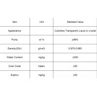 Buy cheap Dicyclopentadiene(DCPD) 99%; Cas:77-73-6; Colorless Transparent Liquid or from wholesalers