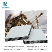 China formwork construction|construction formwork materials|concrete plastic formwork|recycled plastic formwork on sale