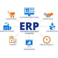Quality Efffective Cloud Based ERP Software For Manufacturing Industry Business Management for sale