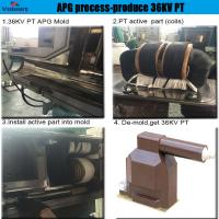 Quality professional manufacturer apg clamping machine for indoor current transformer voltage transformer for sale