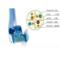 Quality 23AWG 1 Foot Shielded Cat6 Patch Cables FTP Ethernet Cable 50 Micron Gold Plated for sale