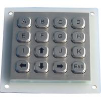Metal dot matrix keypad