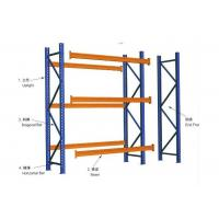 Buy cheap Warehouse storage heavy duty pallet racking system from wholesalers