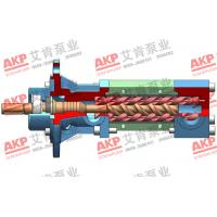 Quality high pressure-coolant pump ATS20-30 for sale