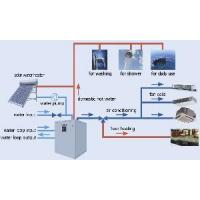 Quality Multi-Functional Water Source Heat Pump for sale