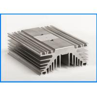 Quality 6000 Series Quality Customized Extruded Aluminium Extrusion Profiles for sale