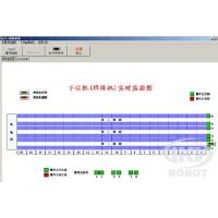 Quality Intelligent Warehousing Equipment Control System 2016-09-22 09:24 for sale