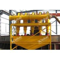 Quality Hydrocyclone for sale